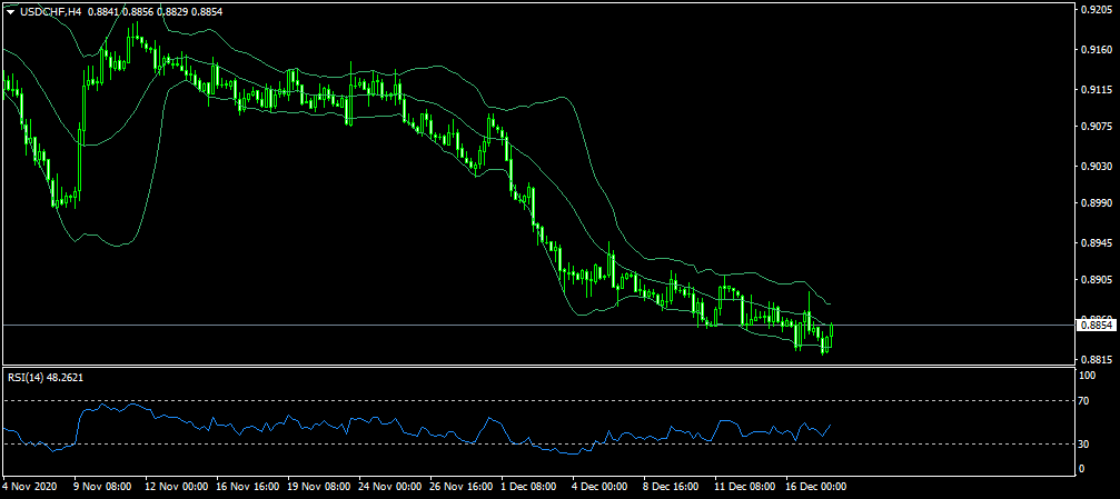 Name: USDCHFH4.png Views: 8 Size: 25.7 KB