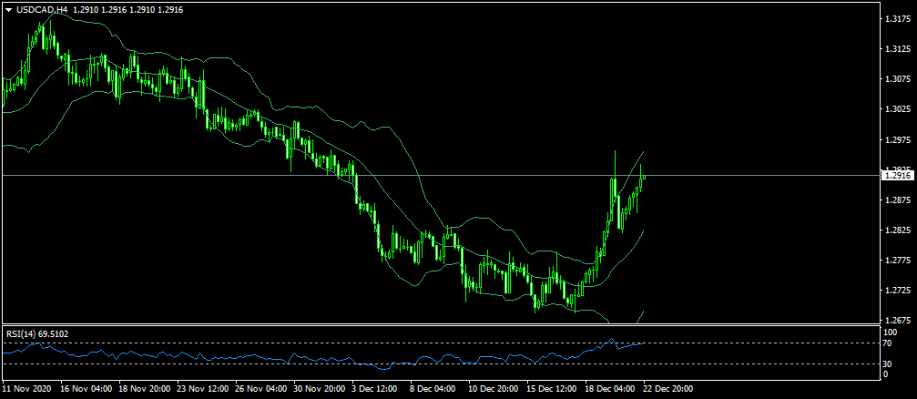 Name: USDCADH4.png Views: 8 Size: 25.4 KB