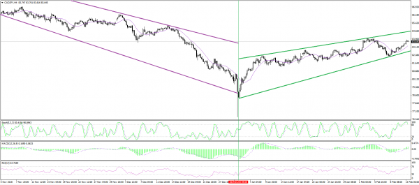 Name:  cad-jpy-fundamental-review--1469--1YFE8--p.png