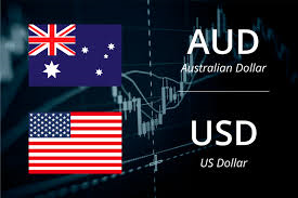 Name:  Aud vs Usd.png