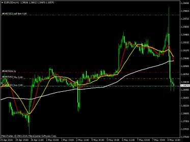 Name: eurusdmh1.jpg Views: 3 Size: 16.0 KB